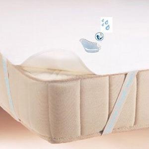 Matracvédő, gumilepedő