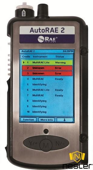 AutoRAE II Controller automata tesztelő- és kalibráló rendszer központi egység