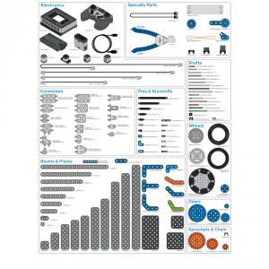 VEX IQ Education Kit