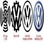 Volkswagen alkatrészek