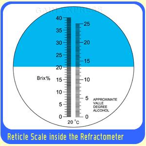 Refractometer 0-40 Brix és 0-25 V/V % alkohol (326)