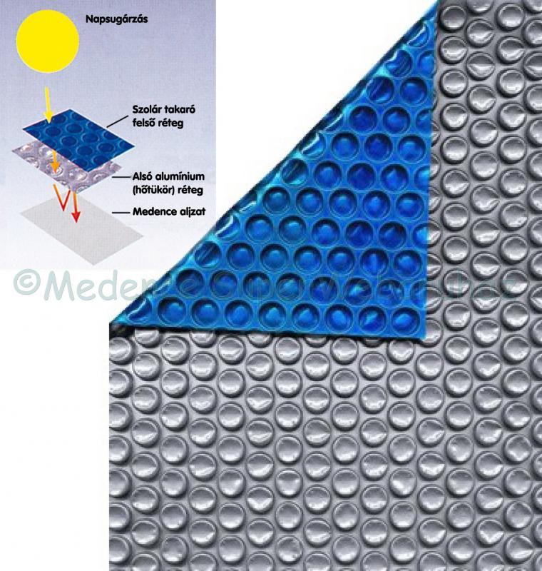 Szolár takarófólia hőtükrös, szögletes 3,5 m * 7,2 m,  300 µ, UV védelemmel