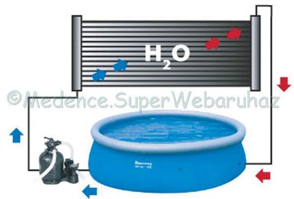 Szolár vízmelegítő rendszer 3 m2,  tartozékokkal együtt