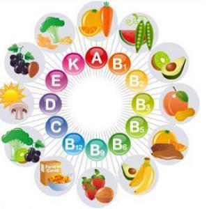 Vegán vitamin, vegán ásványi anyagok
