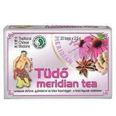 Tüdő Meridián tea - 20db
