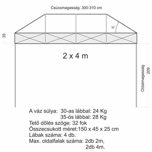 2x4 Sátor váz (30x30mm-es lábbal)