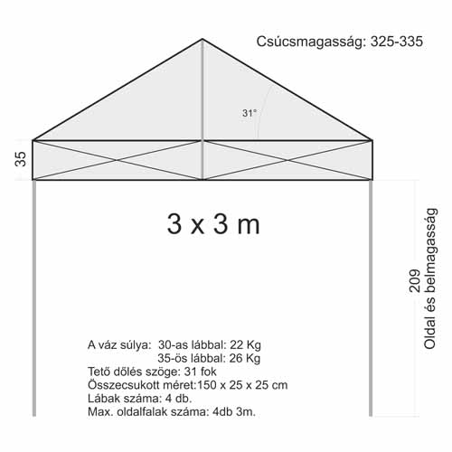 3x3 Sátor váz (30x30mm-es lábbal)
