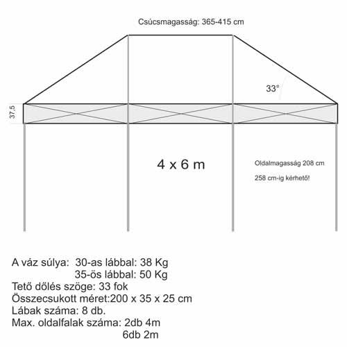4x6 Sátor váz (8db 30x30 mm-es lábbal)