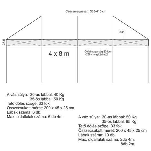 4x8 Sátor váz ( 10db 30x30 mm-es lábbal