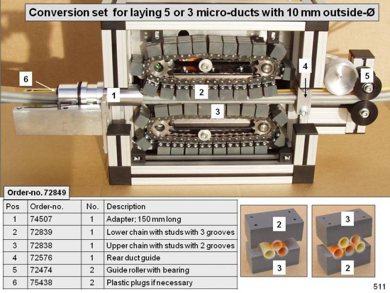 Adapter készlet HYDROCAT-hez 3 vagy 5 db. 10-es minicsőhöz