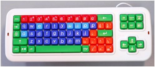 Clevy Keyboard II - English Lower Case