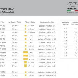 MARCATO ATLAS 150 tésztagéphez CAPELLINI 1 mm cérnametélt betét