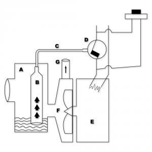 WC és háztartási szennyvízátemelő, darálós WC 600W