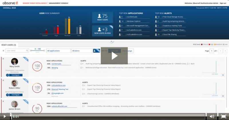 ObserveIT Windows Desktop Agent első éves támogatással