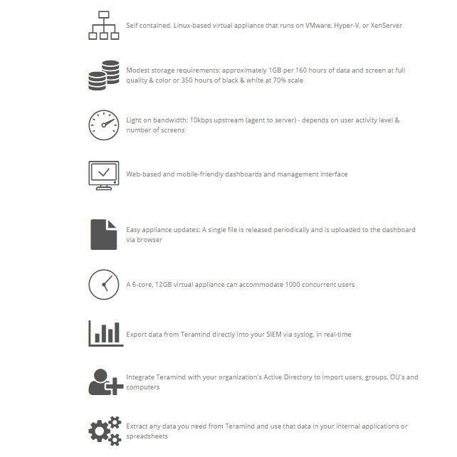 Teramind Standard munkaerőfelügyeleti rendszer