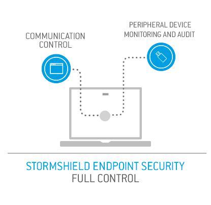 Stormshield Endpoint Security Full Control éves előfizetés