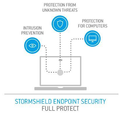 Stormshield Endpoint Security Full Protect éves előfizetés