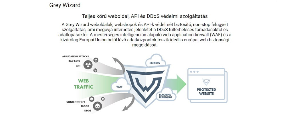 Grey Wizard web DDoS