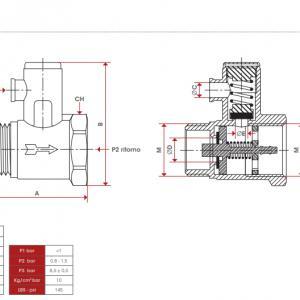 Itap 1/2'' Bojler biztonsági szelep nyitási nyomás 8,5 bar