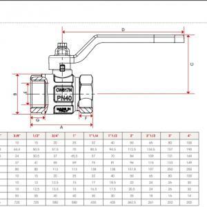 Itap IDEAL  DN32 1 1/4''  30 bar BB golyóscsap