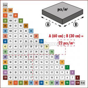 Raimondi, Lapszintező induló szett padlólaphoz 180KIT100