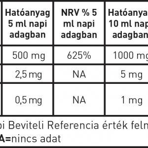 LIPOCELL C-VITAMIN 250 ml