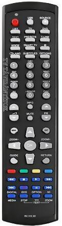 TÁVIRÁNYÍTÓ THOMSON / TCL LCD TV-HEZ RC3103D (RC3000E01 / RC3000E02 / RC2000E02 / IKEA UPPLEVA)